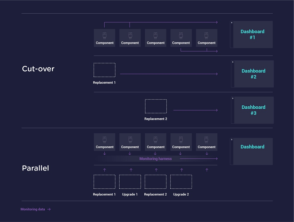 streaming video workflow - overview of two strategies - Touchstream infographic-1